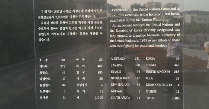 Birleşmiş_Milletler_Kore_Savaşı_Şehitliği_BM