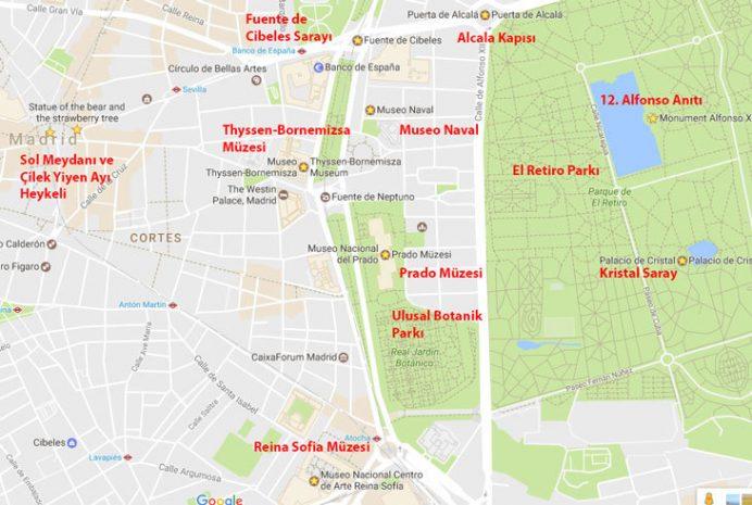 Madrid Gezilecek Yerler listesi: 2.Gün