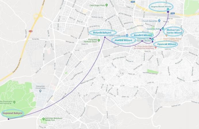 Gaziantep-Gezilecek-Yerler-Şehir-Dışı-Rotası